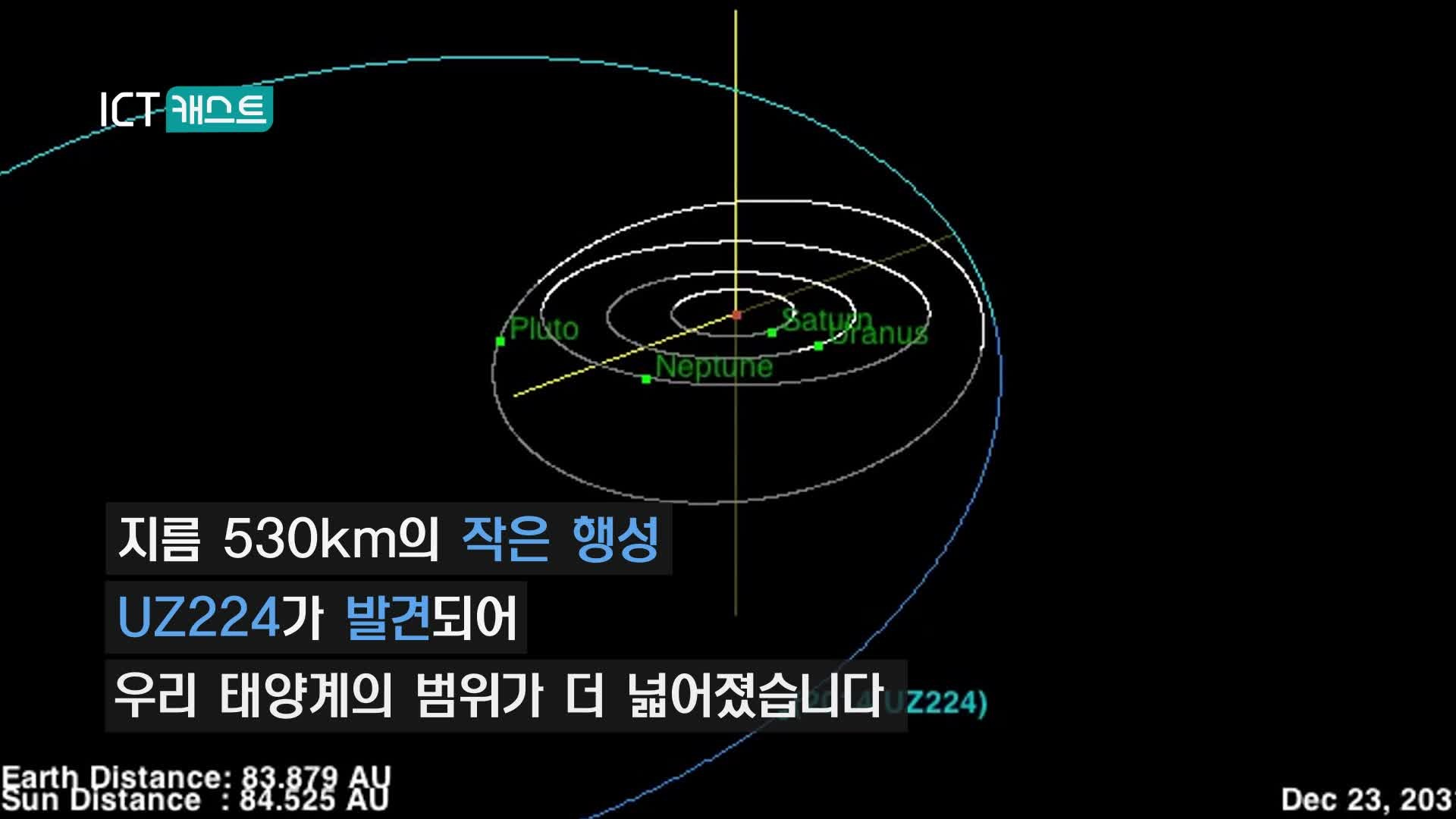 더 넓어진 태양계