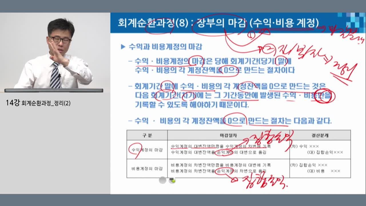 14강 회계순환과정 정리(2)