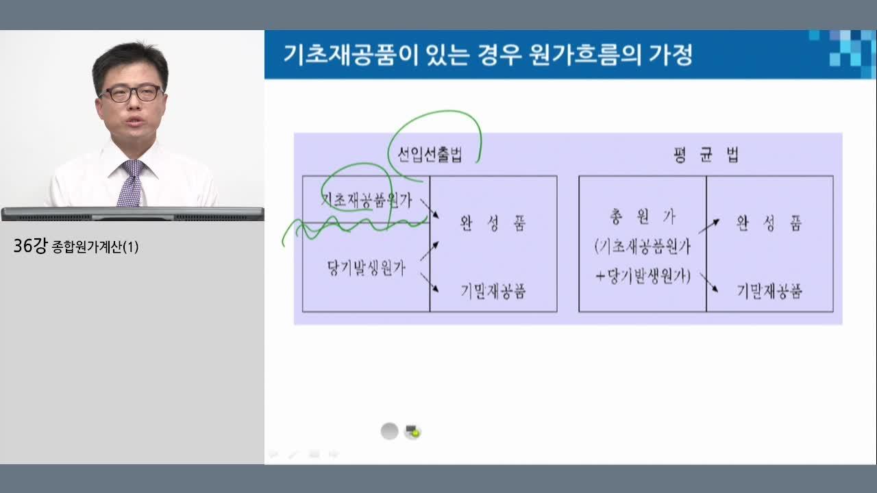 6강 종합원가계산(1)
