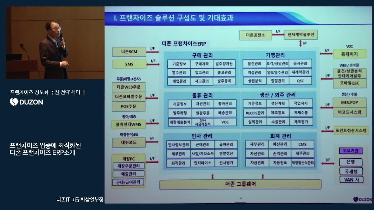 프랜차이즈 업종에 최적화된 더존 프랜차이즈 ERP 소개