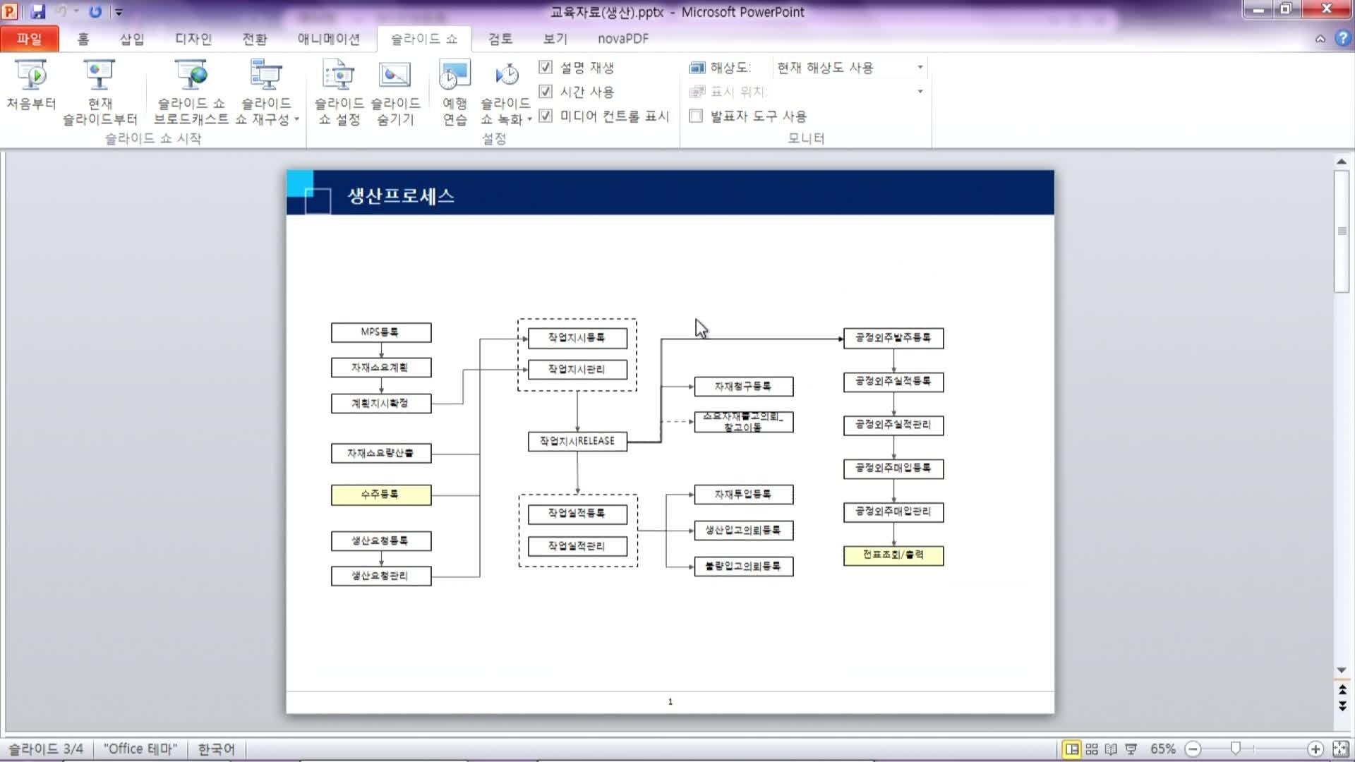 1차시_시스템관리_생산시스템설정 - 1.W/C정보등록