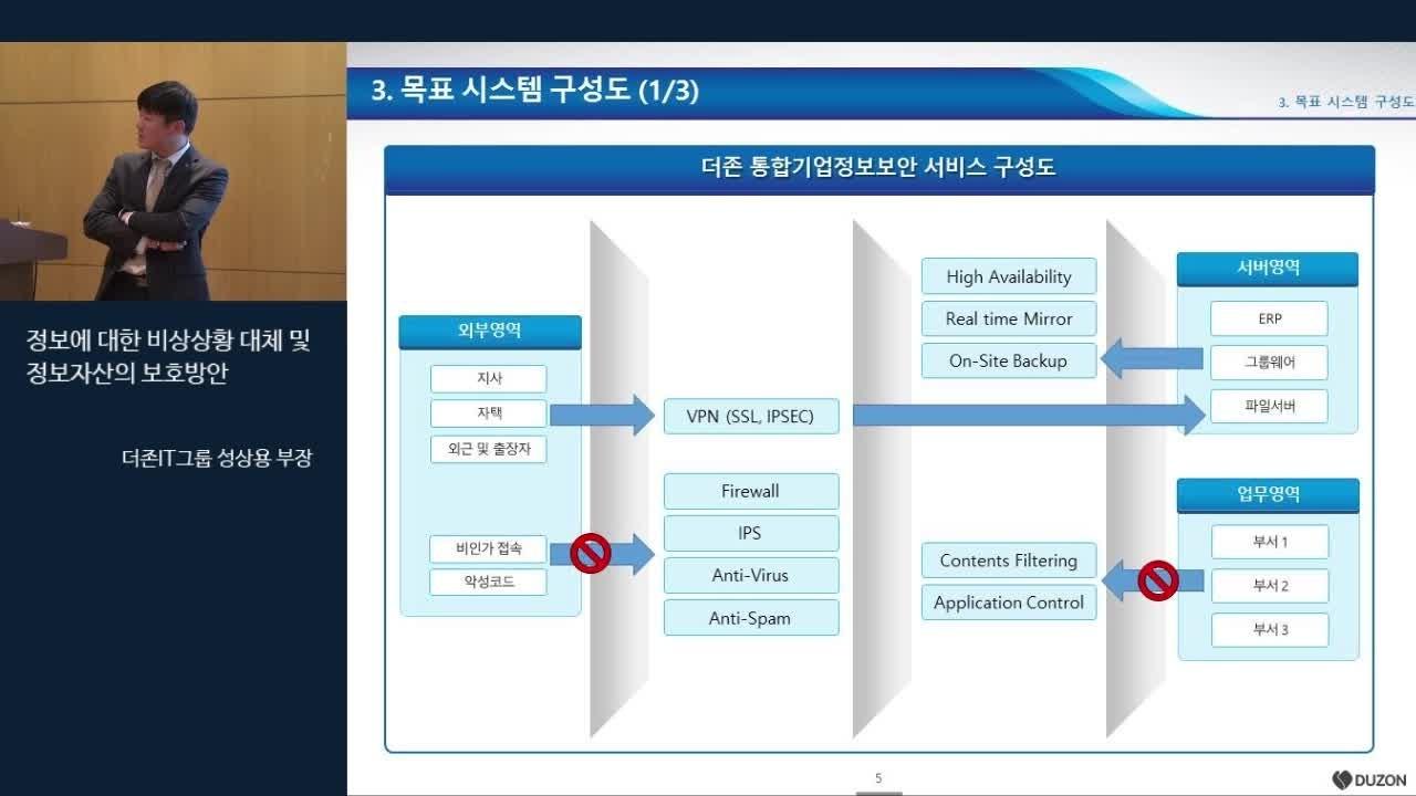 ERP, 그룹웨어 시스템의 성공적인 운영을 위한 보안 전략 세미나1