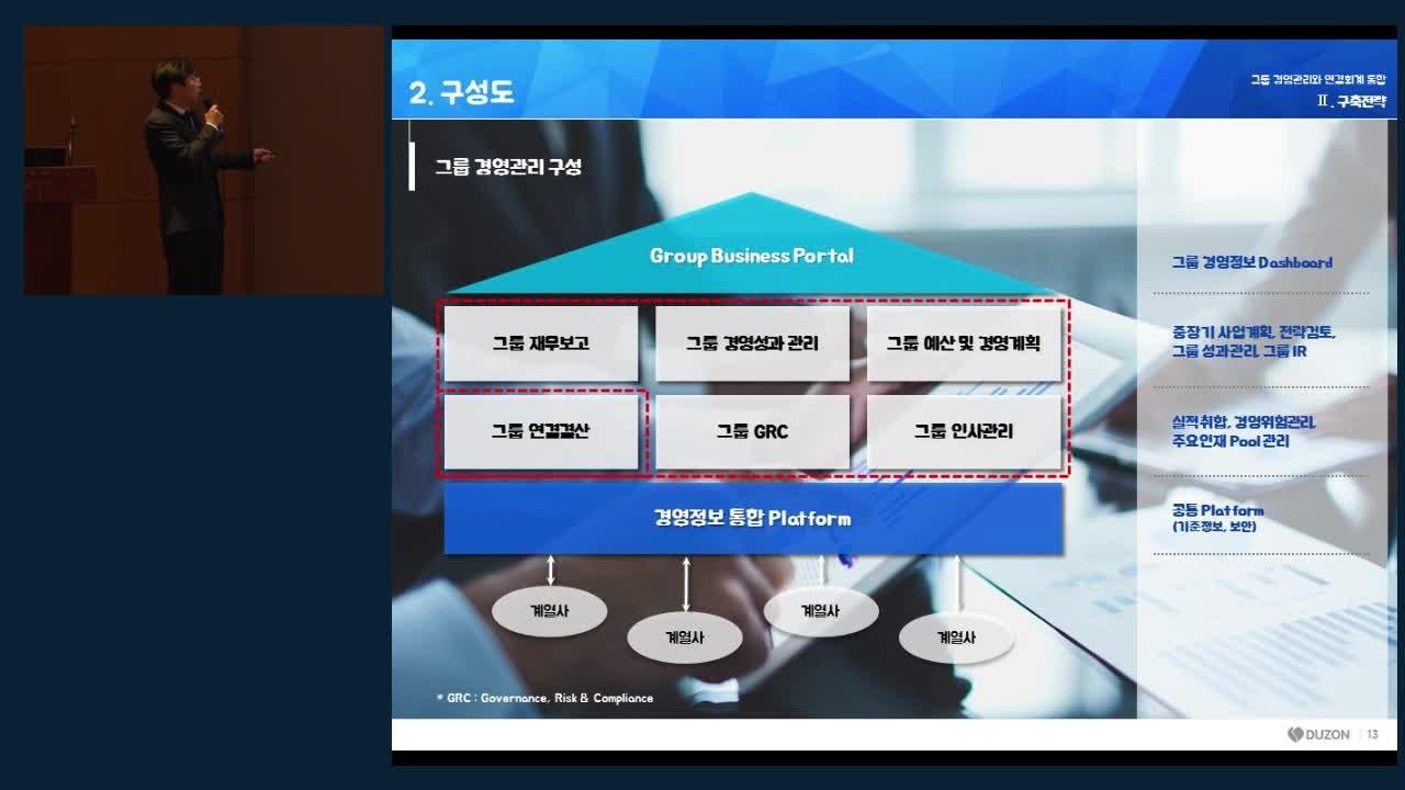 3_그룹경영정보시스템과 연결시스템의 통합 방법(더존비즈온 안경모차장)