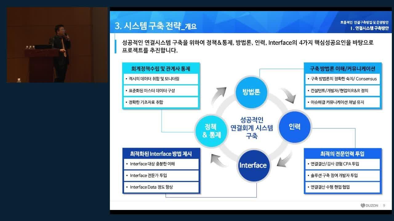 2_효율적인 연결결산 구축 방법과 솔루션 운용 방안(더존비즈온 정재훈회계사)