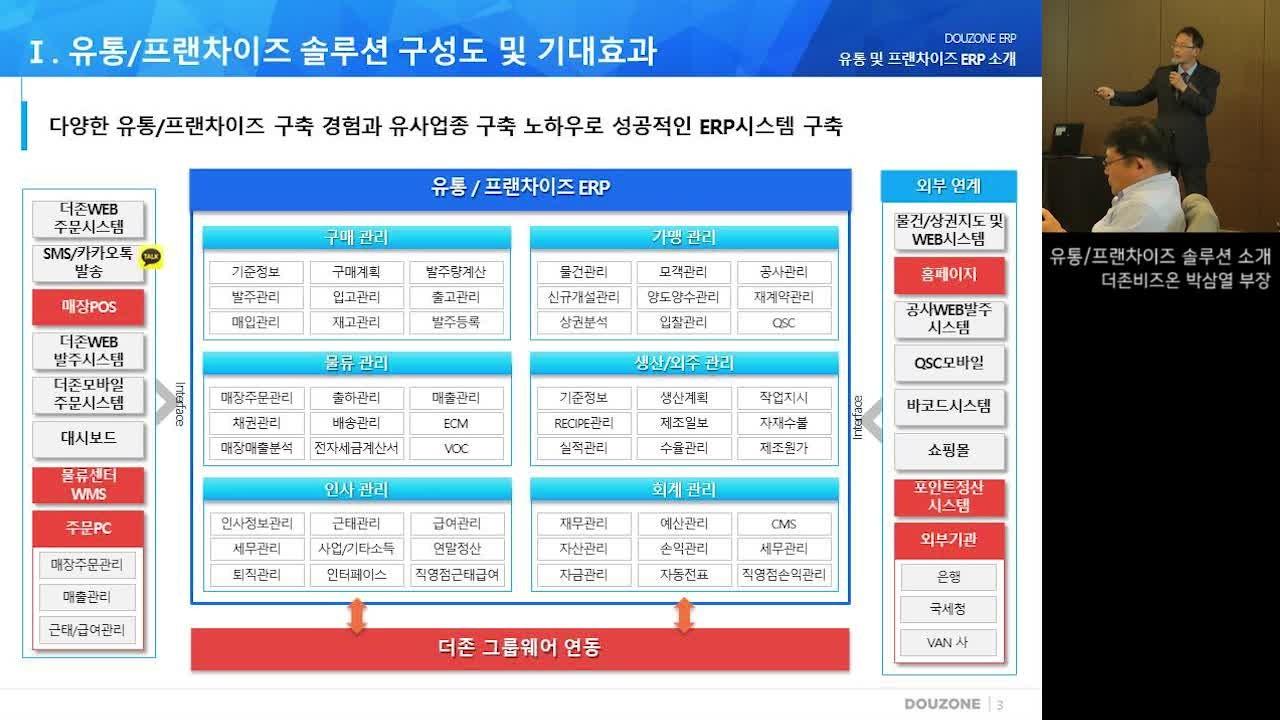 1.유통/프랜차이즈 솔루션 소개