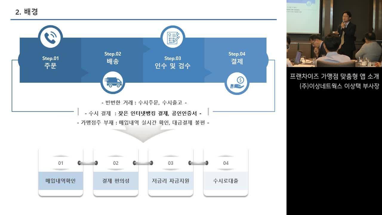 3.프랜차이즈 가맹점 맞춤형 앱(Franz) 소개